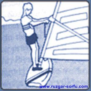 ruzgar-sorfu-ile-kolay-ilk-kalkis-ruzgar-sorfunu-kolay-ogrenme-1