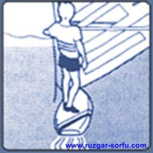 ruzgar-sorfu-ile-kolay-ilk-kalkis-ruzgar-sorfunu-kolay-ogrenme-5